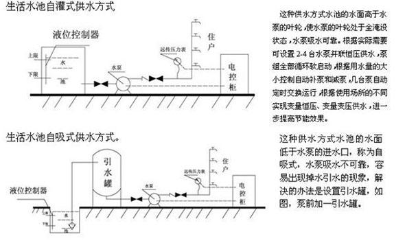 自来水锅炉增压泵工作原理图