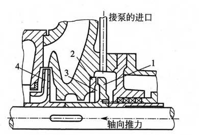 给水泵平衡管结构图